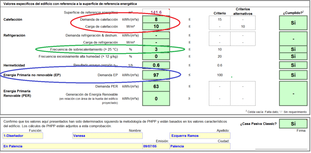 Comprobación PHPP